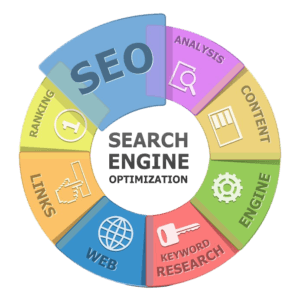 Saskatchewan Search Engine Optimization Service