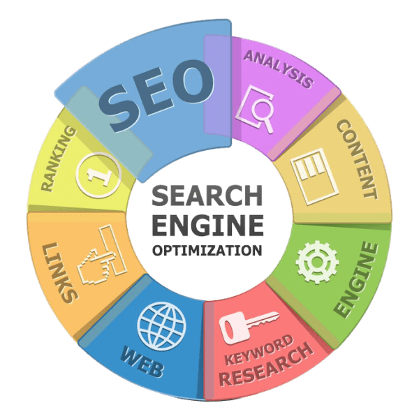 Saskatchewan Search Engine Optimization Service