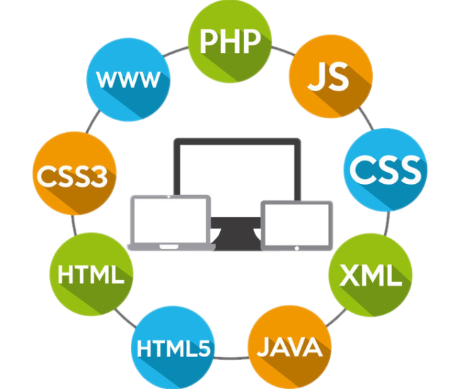 Saskatchewan WordPress Web Design & Development